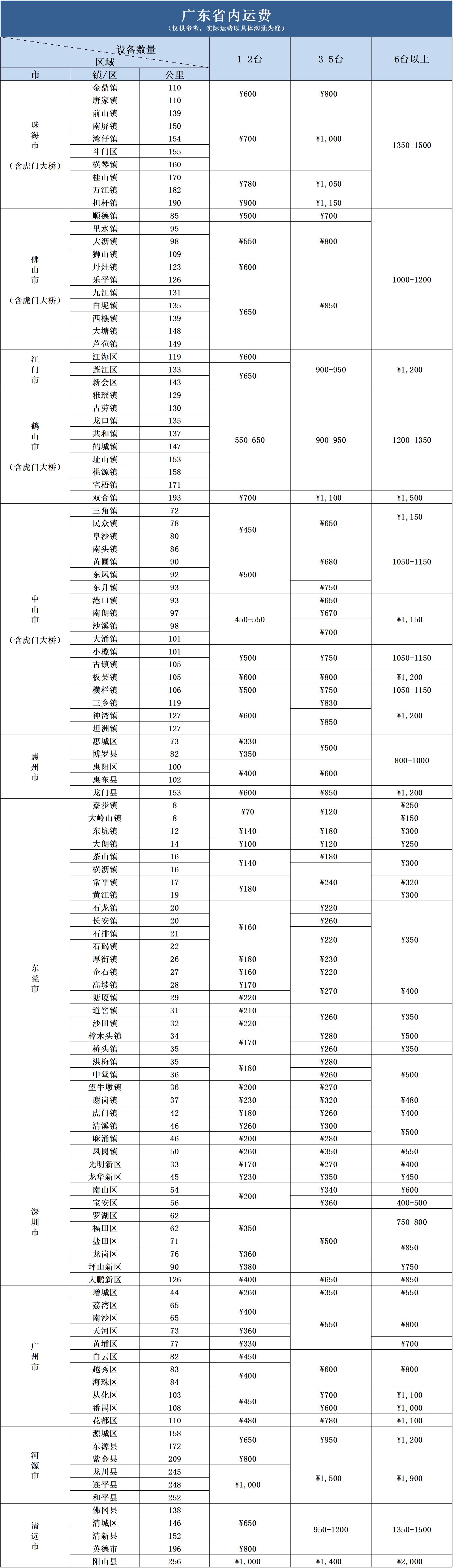 广东省内运费.png